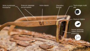 conception des lunettes en bois WL